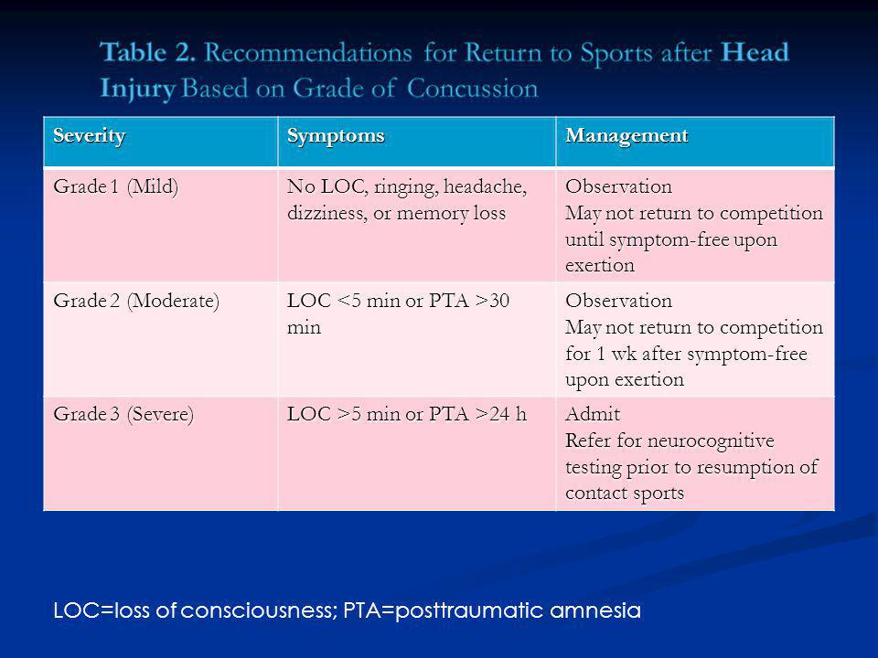 Table 2. Recommendations for Return to Sports after Head Injury Based on Grade of Concussion