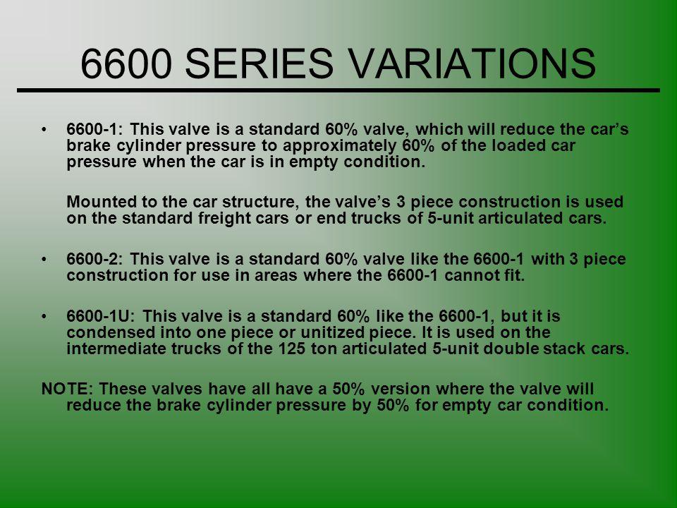 6600 SERIES VARIATIONS