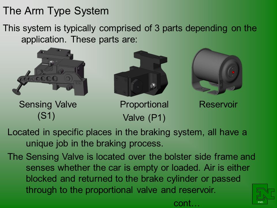 The Arm Type System This system is typically comprised of 3 parts depending on the application. These parts are: