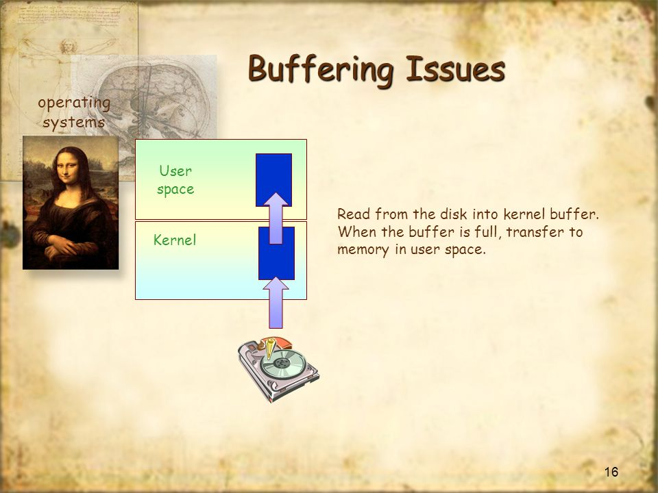Buffering Issues operating systems User space
