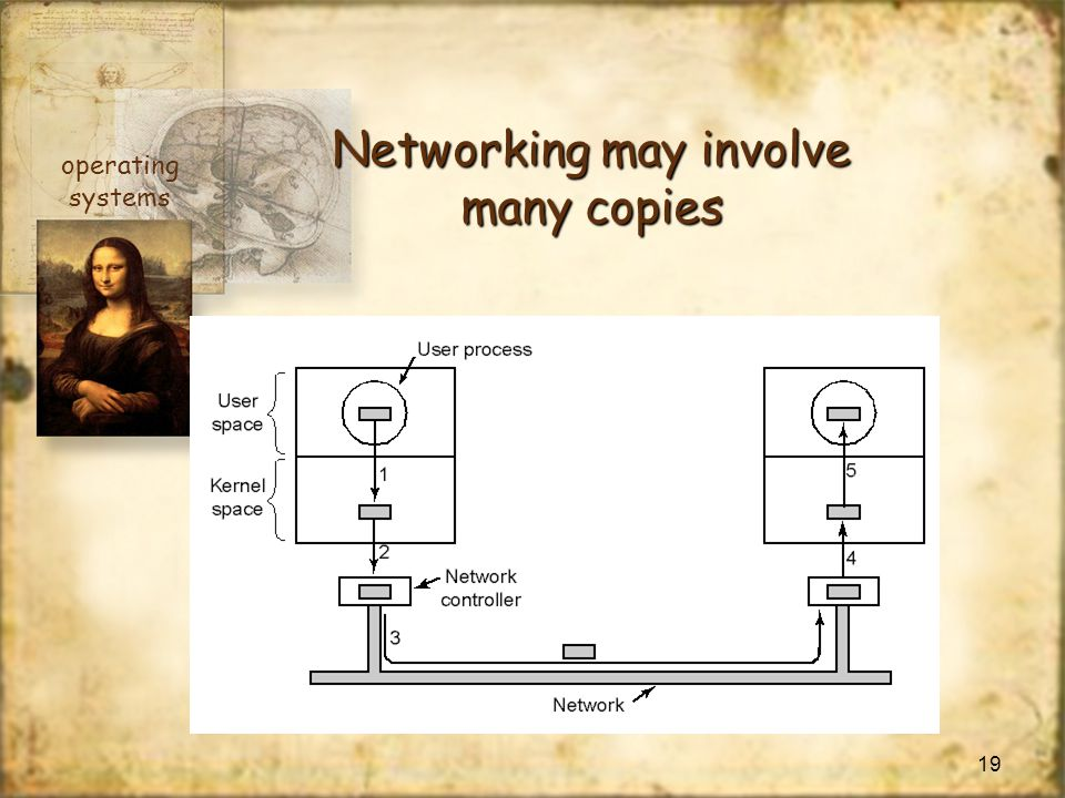 Networking may involve many copies
