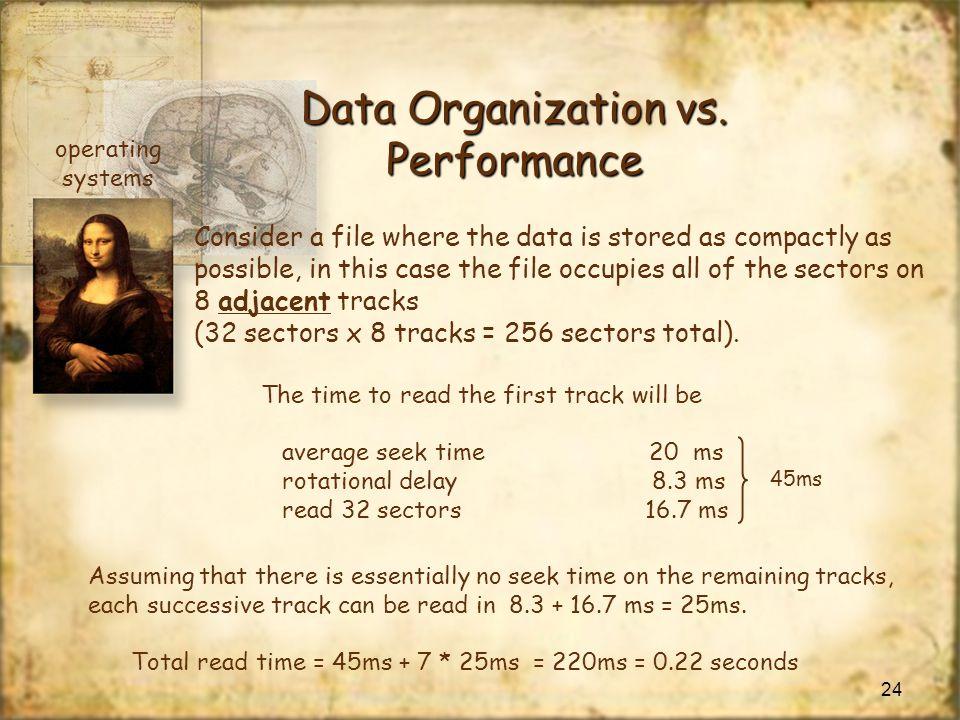 Data Organization vs. Performance