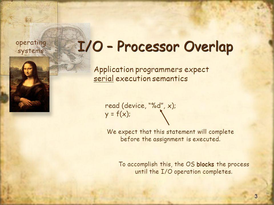 I/O – Processor Overlap