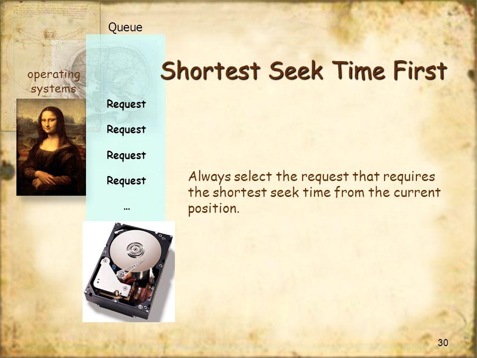 Shortest Seek Time First