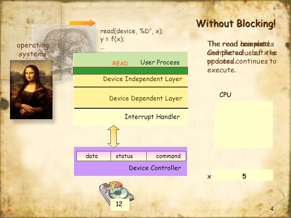 Without Blocking! operating systems The read is issued.