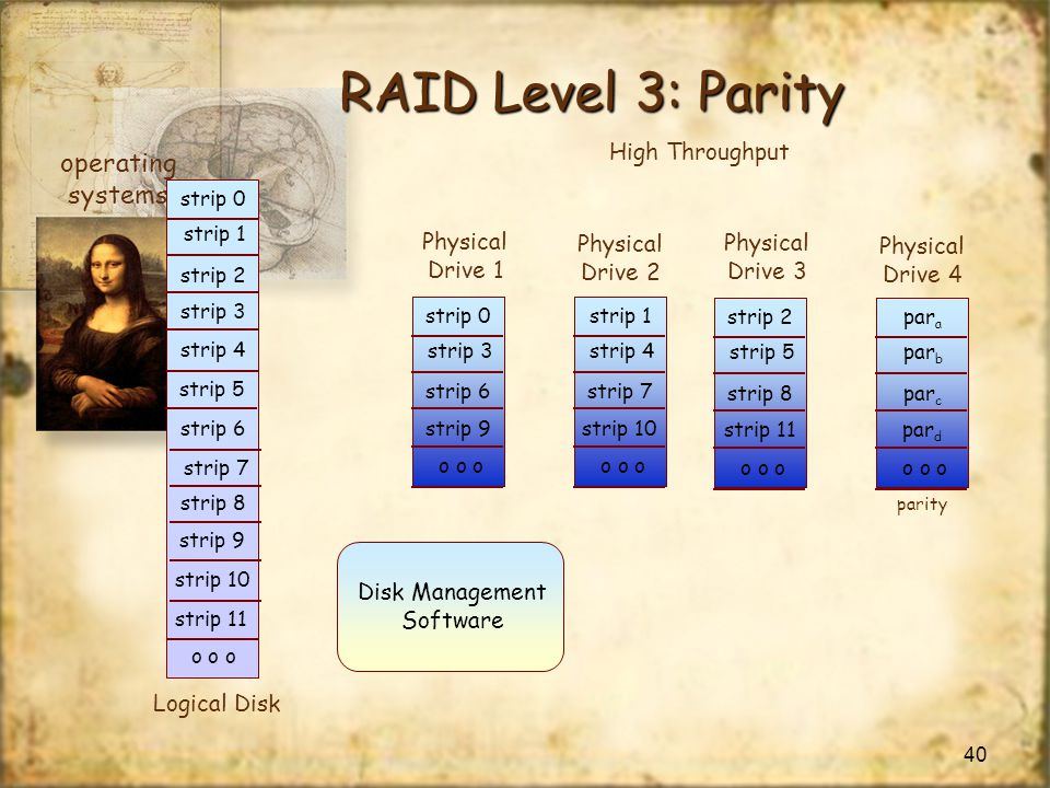 RAID Level 3: Parity operating systems High Throughput Physical