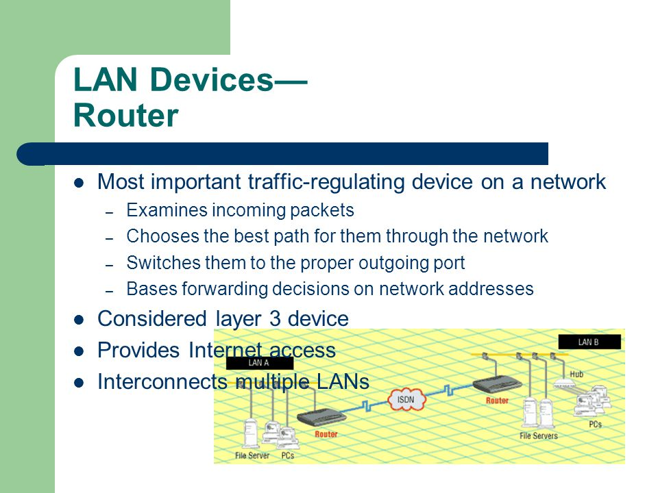 LAN Devices— Router Most important traffic-regulating device on a network. Examines incoming packets.