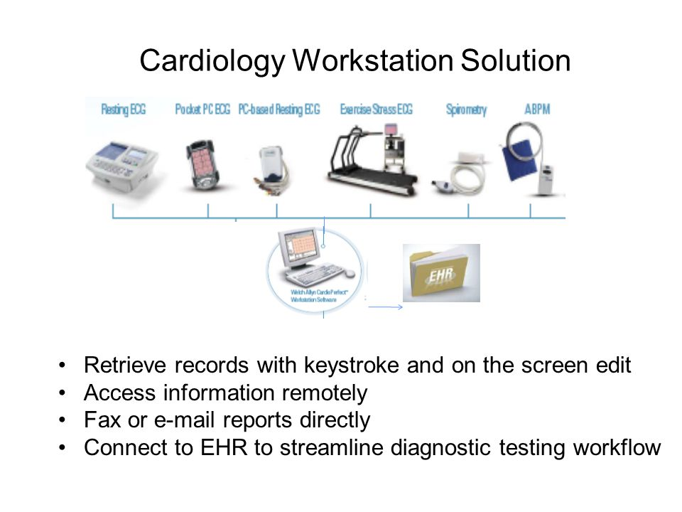 Cardiology Workstation Solution