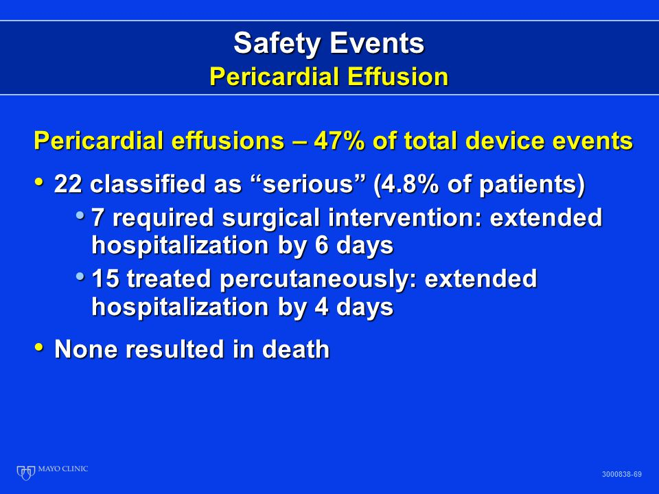 Safety Events Pericardial Effusion