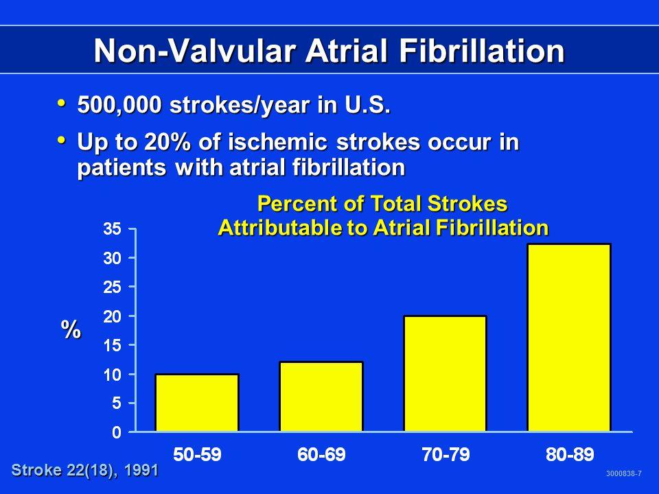 Non-Valvular Atrial Fibrillation