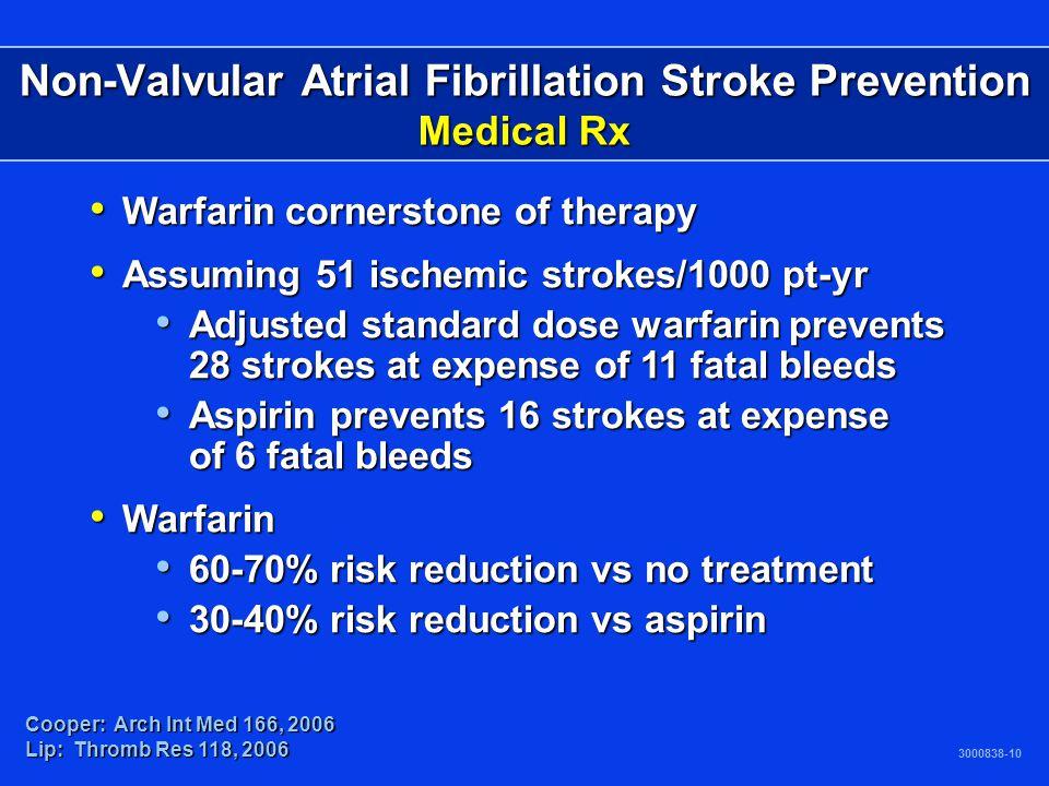 Non-Valvular Atrial Fibrillation Stroke Prevention Medical Rx
