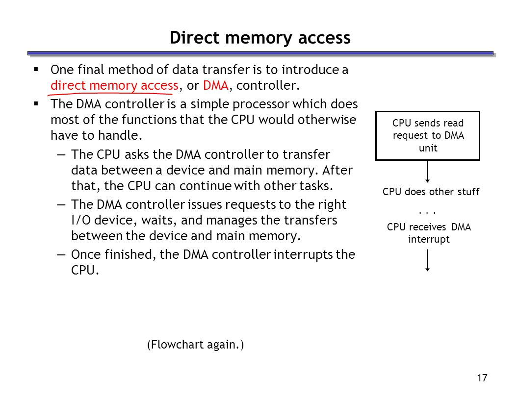 Direct memory access One final method of data transfer is to introduce a direct memory access, or DMA, controller.