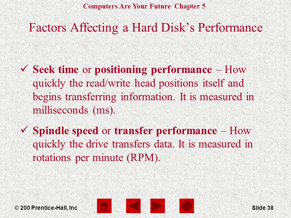 Factors Affecting a Hard Disk's Performance