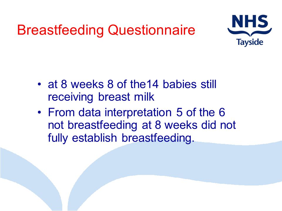 Breastfeeding Questionnaire