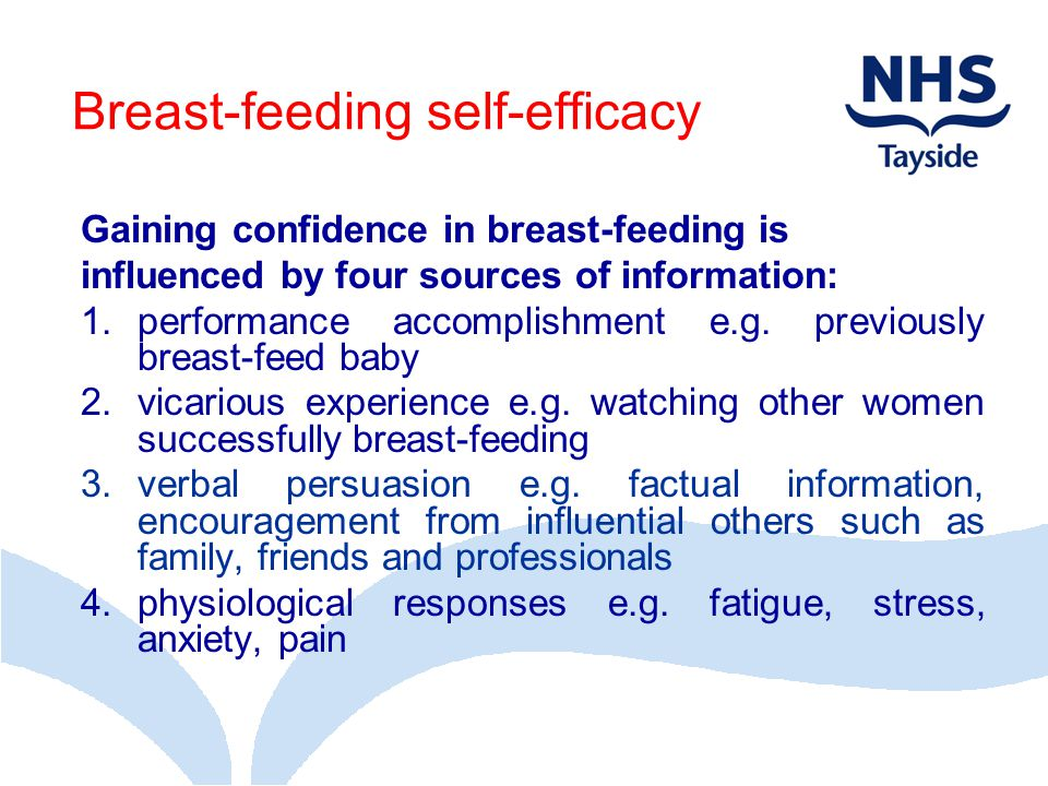Breast-feeding self-efficacy