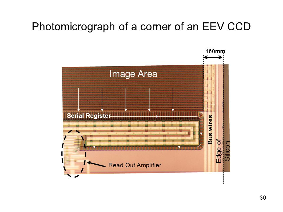 Photomicrograph of a corner of an EEV CCD