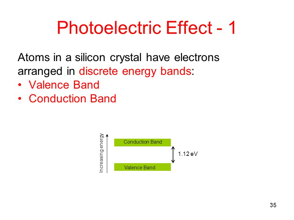 Photoelectric Effect - 1