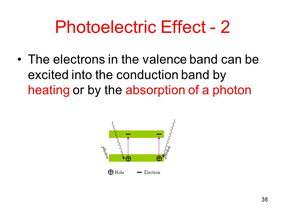 Photoelectric Effect - 2