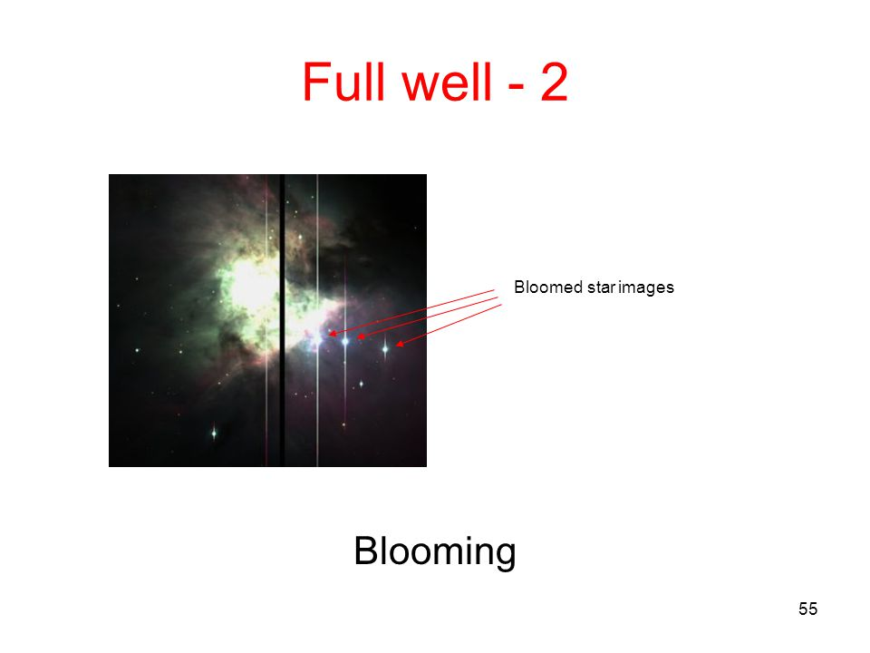 Full well - 2 Bloomed star images Blooming