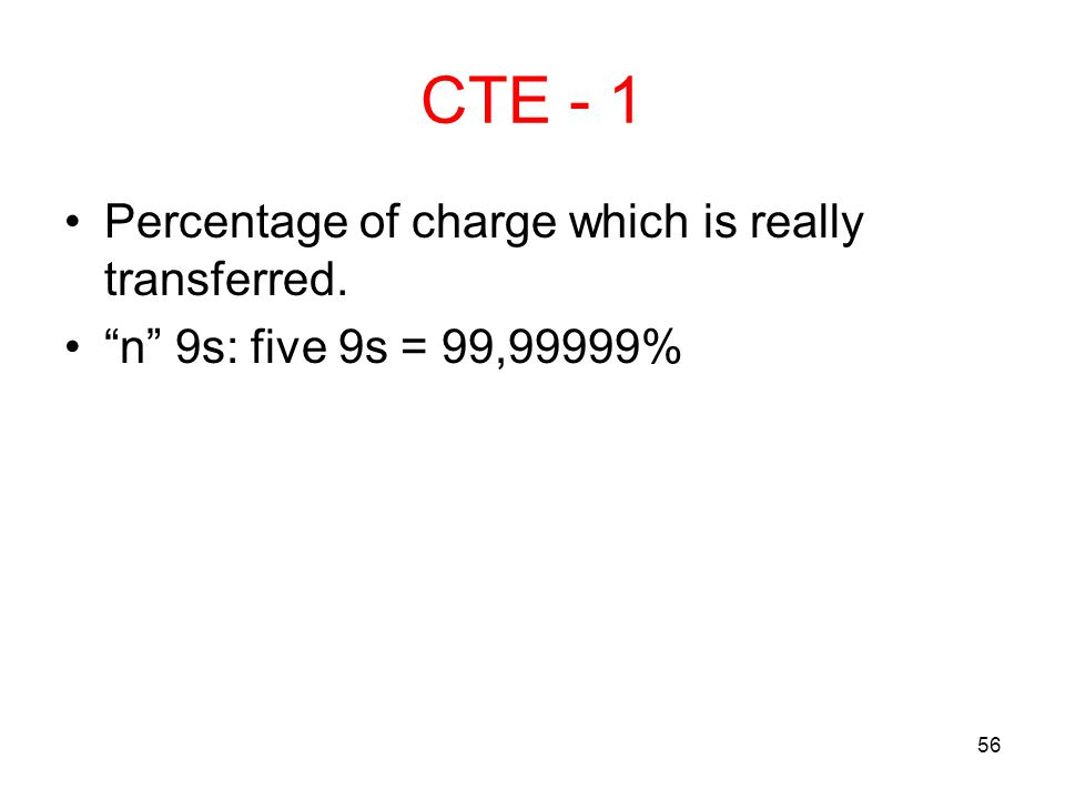 CTE - 1 Percentage of charge which is really transferred.