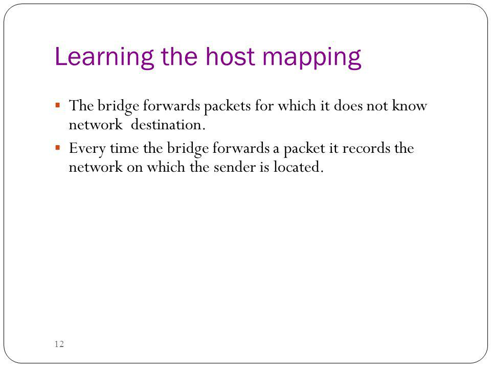 Learning the host mapping