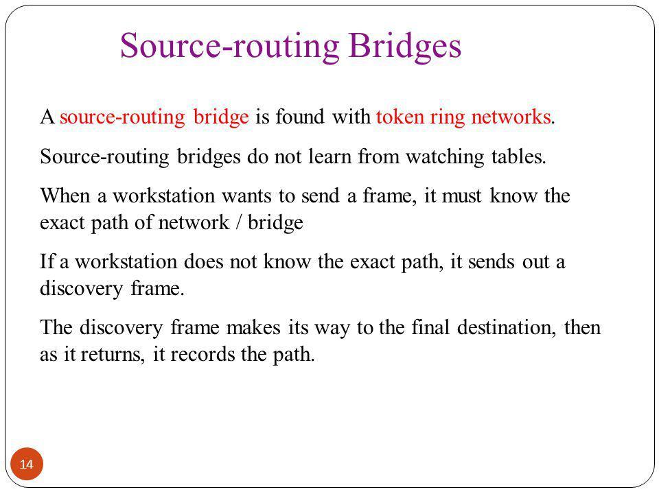 Source-routing Bridges
