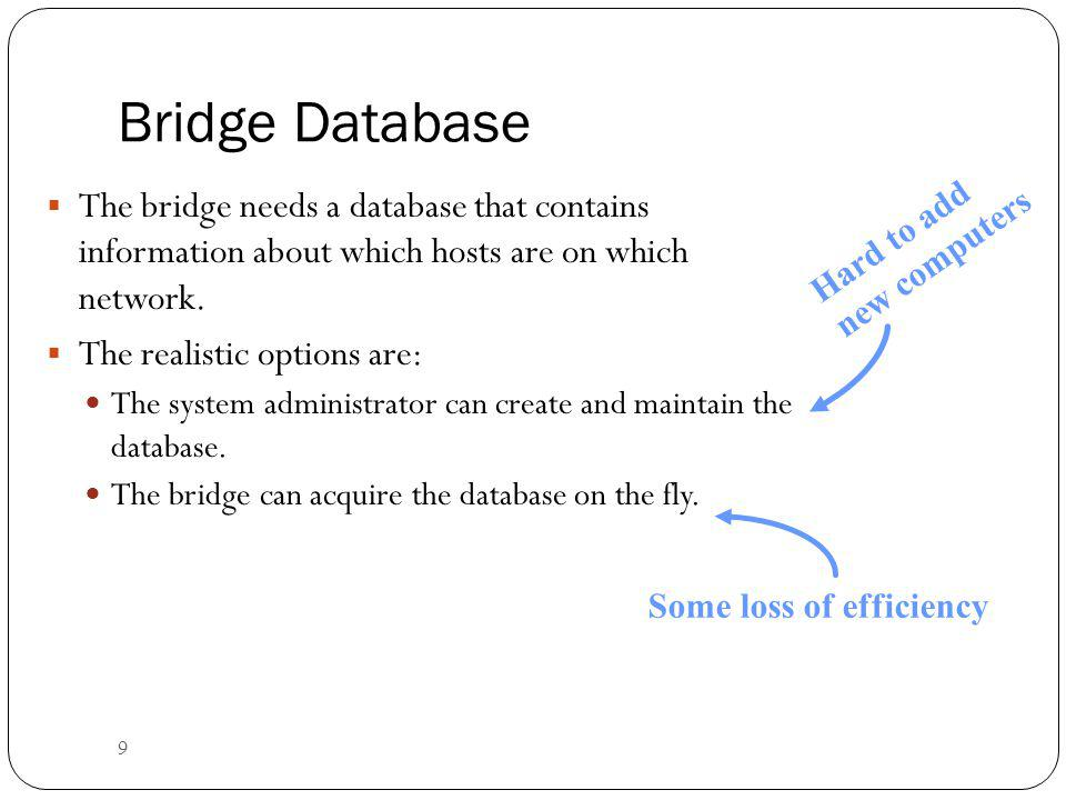 Bridge Database The bridge needs a database that contains information about which hosts are on which network.
