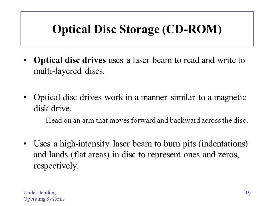 Optical Disc Storage (CD-ROM)
