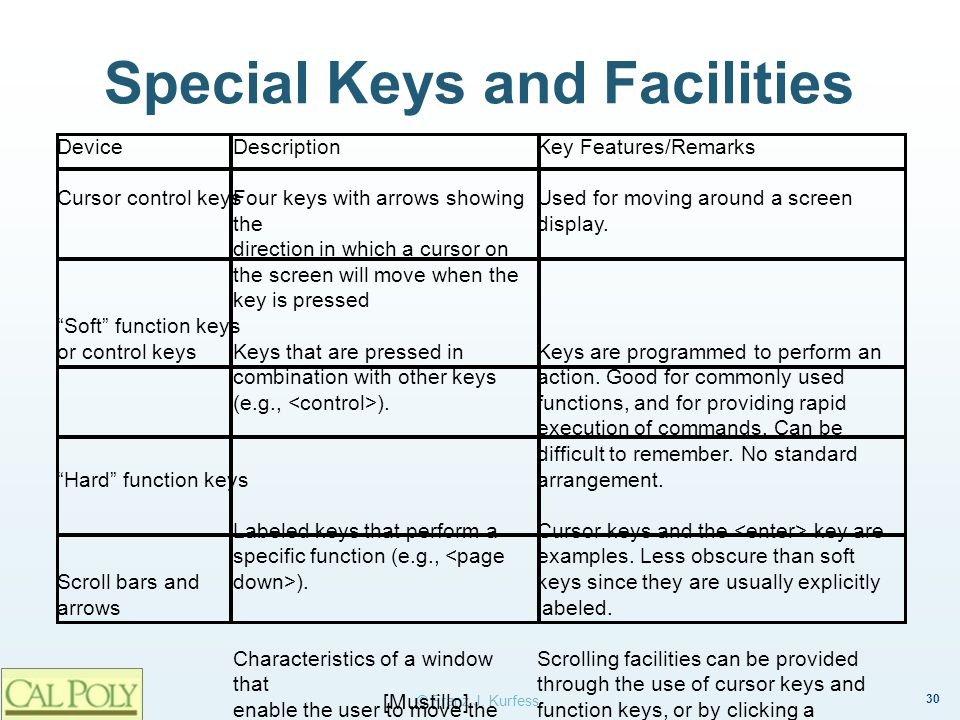Special Keys and Facilities