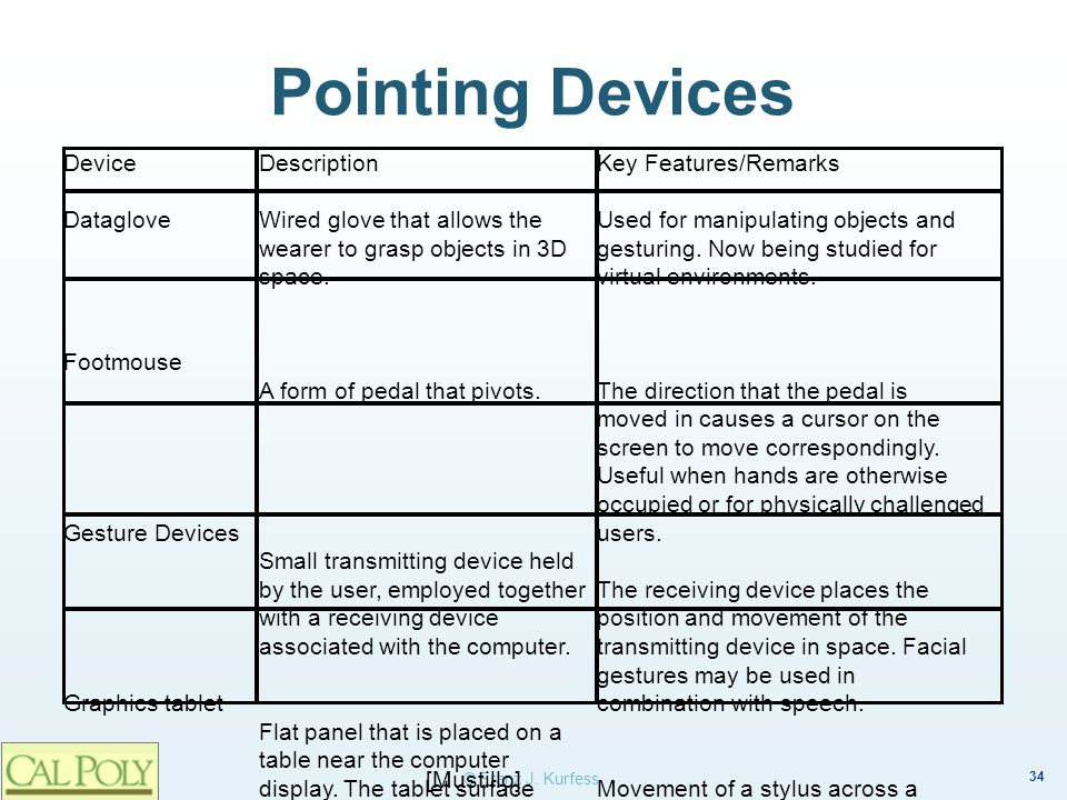 Pointing Devices Device Dataglove Footmouse Gesture Devices