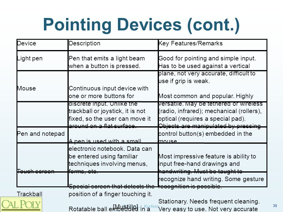 Pointing Devices (cont.)