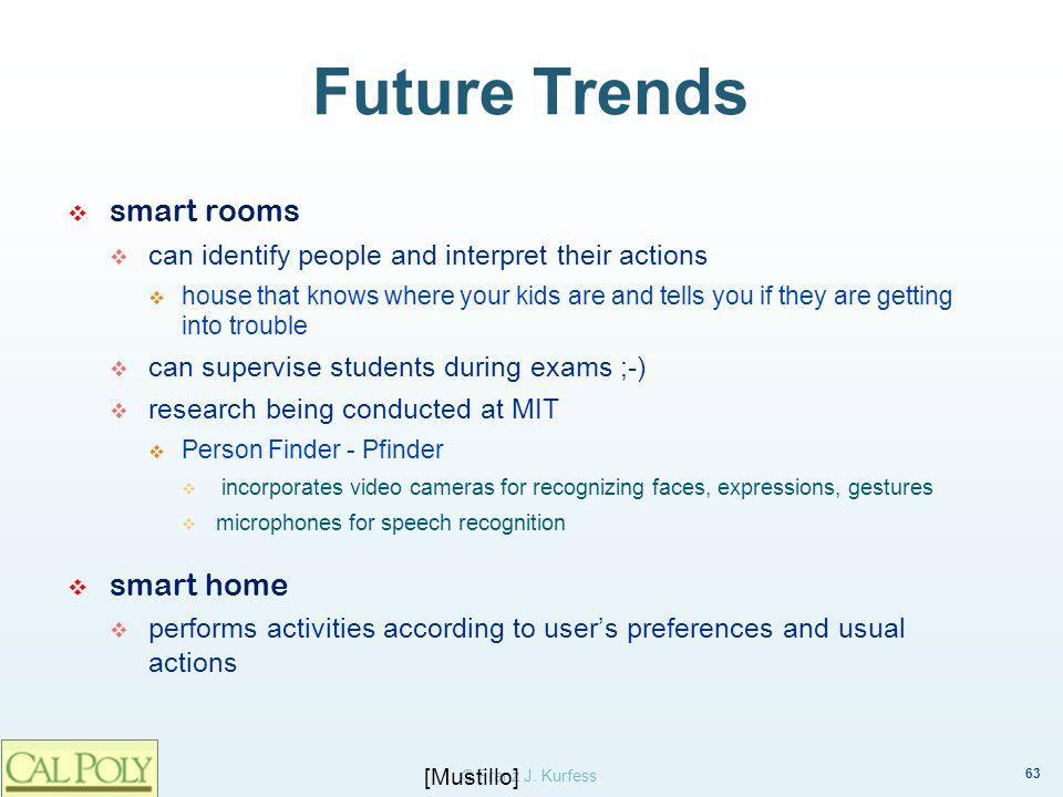 Future Trends smart rooms smart home