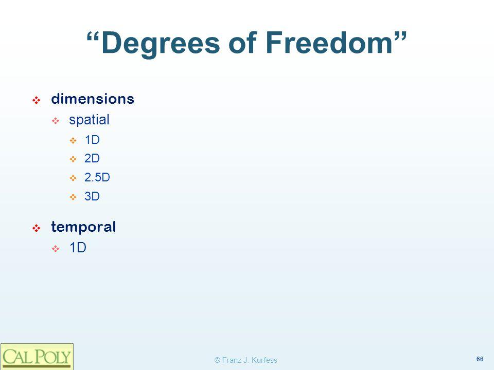 Degrees of Freedom dimensions temporal spatial 1D 2D 2.5D 3D
