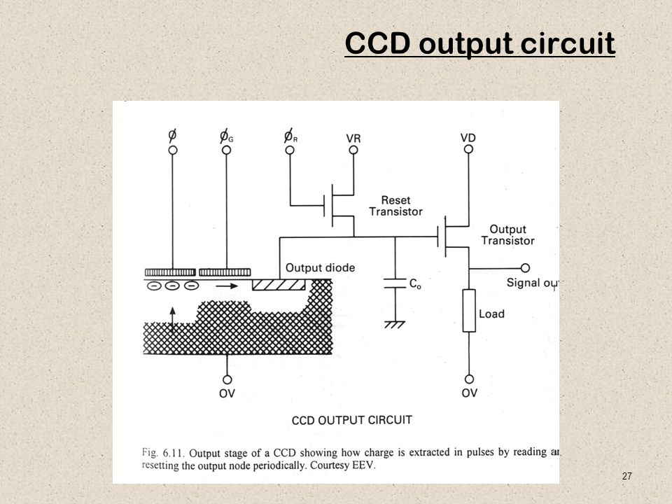 CCD output circuit