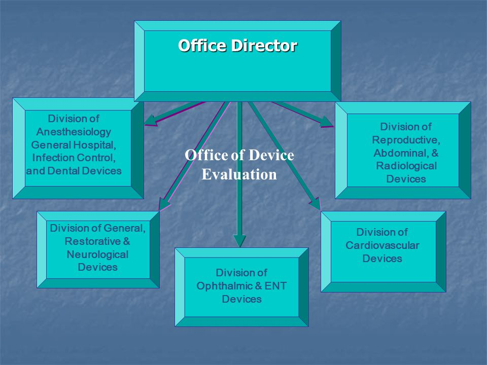 Office of Device Evaluation