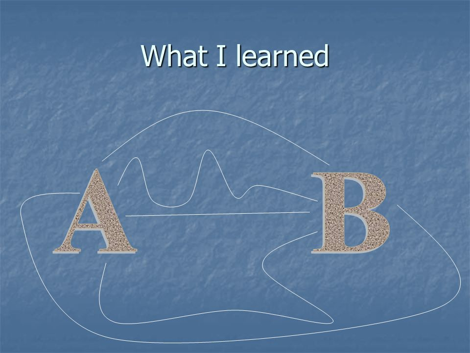 What I learned A B