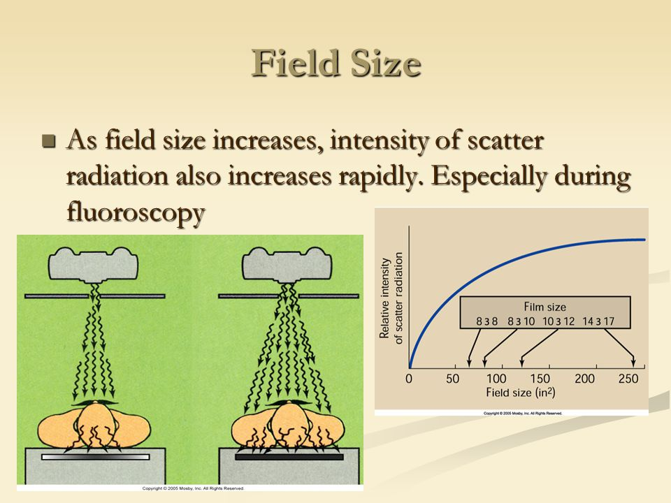 Field Size As field size increases, intensity of scatter radiation also increases rapidly.