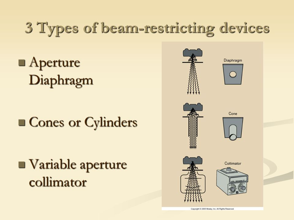 3 Types of beam-restricting devices