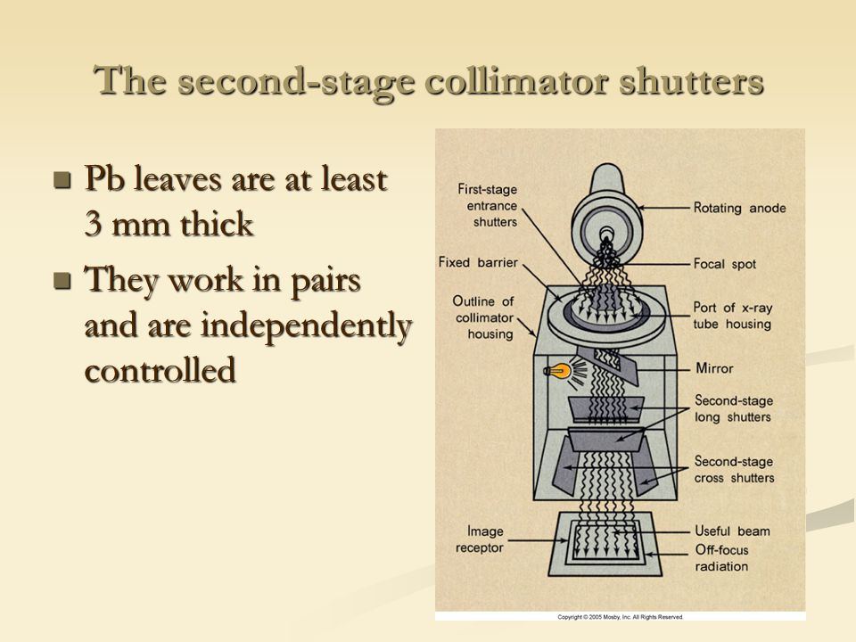The second-stage collimator shutters