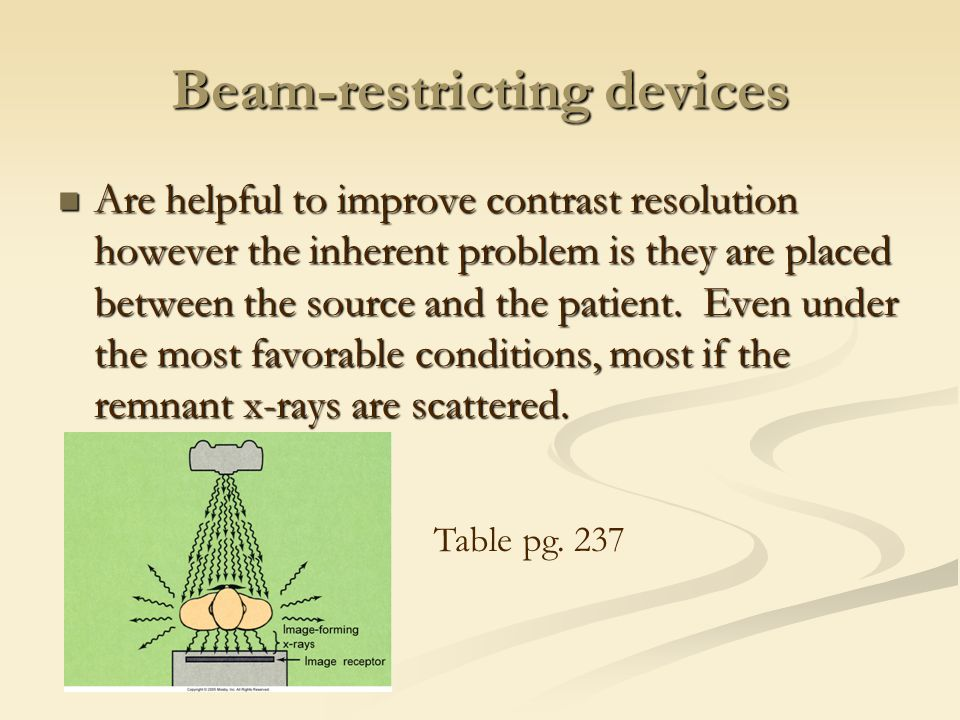 Beam-restricting devices