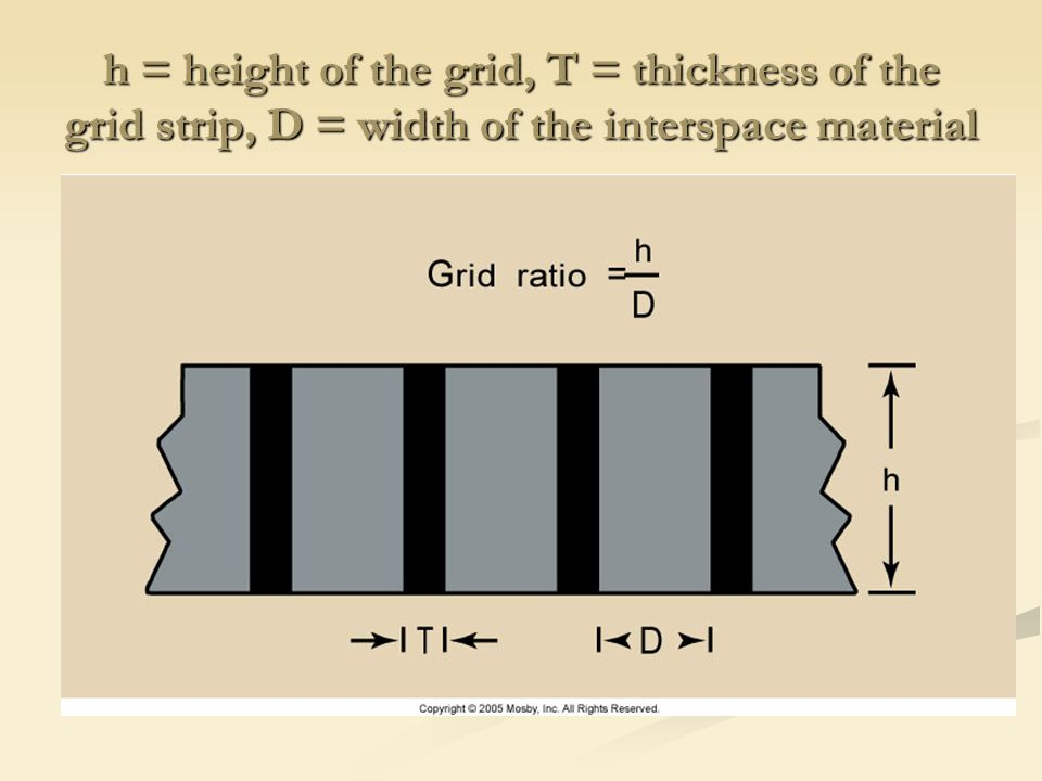 h = height of the grid, T = thickness of the grid strip, D = width of the interspace material