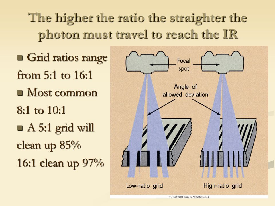 The higher the ratio the straighter the photon must travel to reach the IR