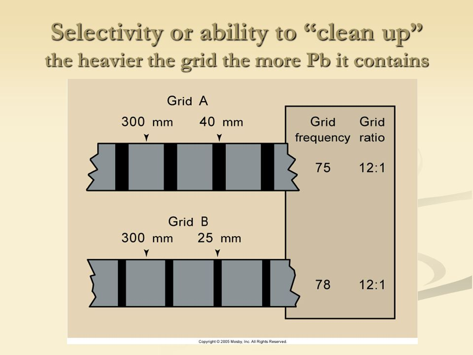 Selectivity or ability to clean up the heavier the grid the more Pb it contains