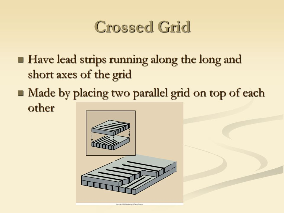 Crossed Grid Have lead strips running along the long and short axes of the grid.