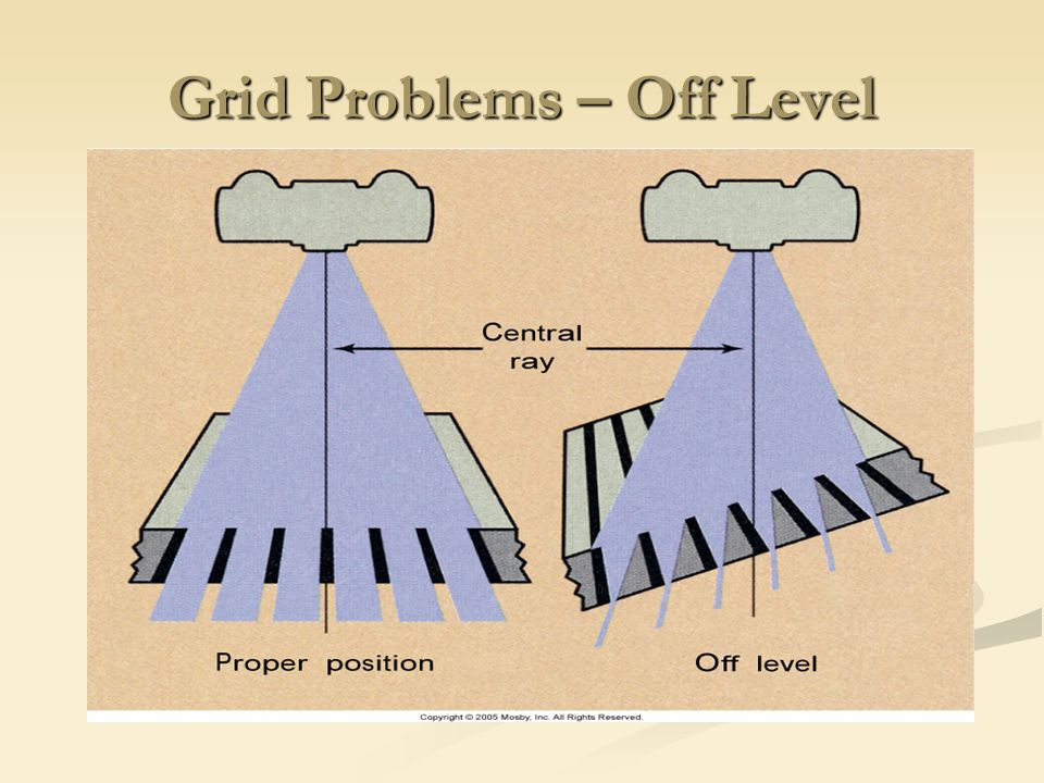 Grid Problems – Off Level