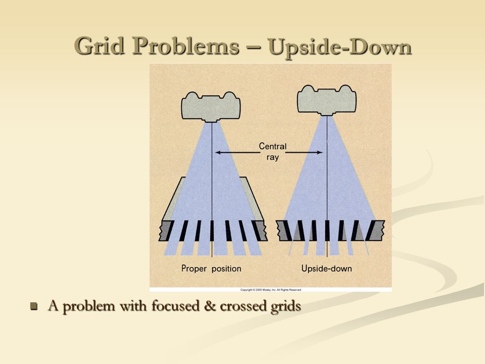 Grid Problems – Upside-Down
