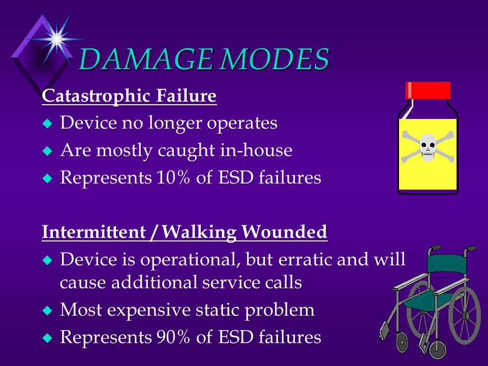 DAMAGE MODES Catastrophic Failure Device no longer operates
