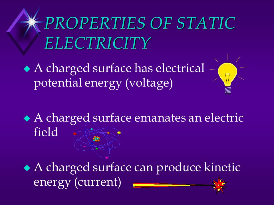 PROPERTIES OF STATIC ELECTRICITY