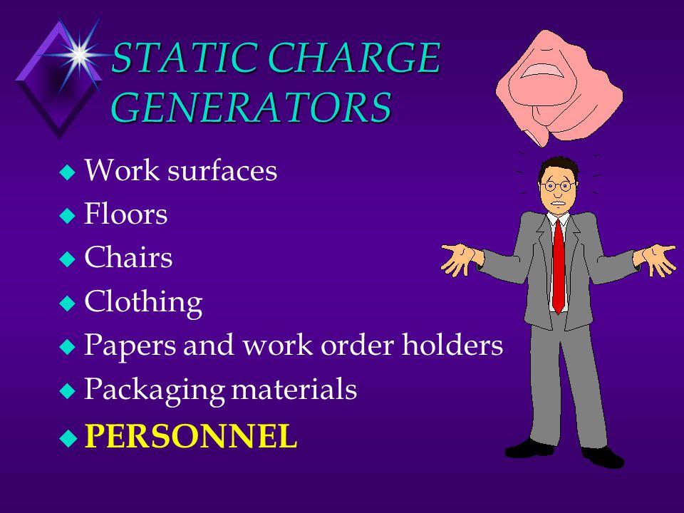 STATIC CHARGE GENERATORS