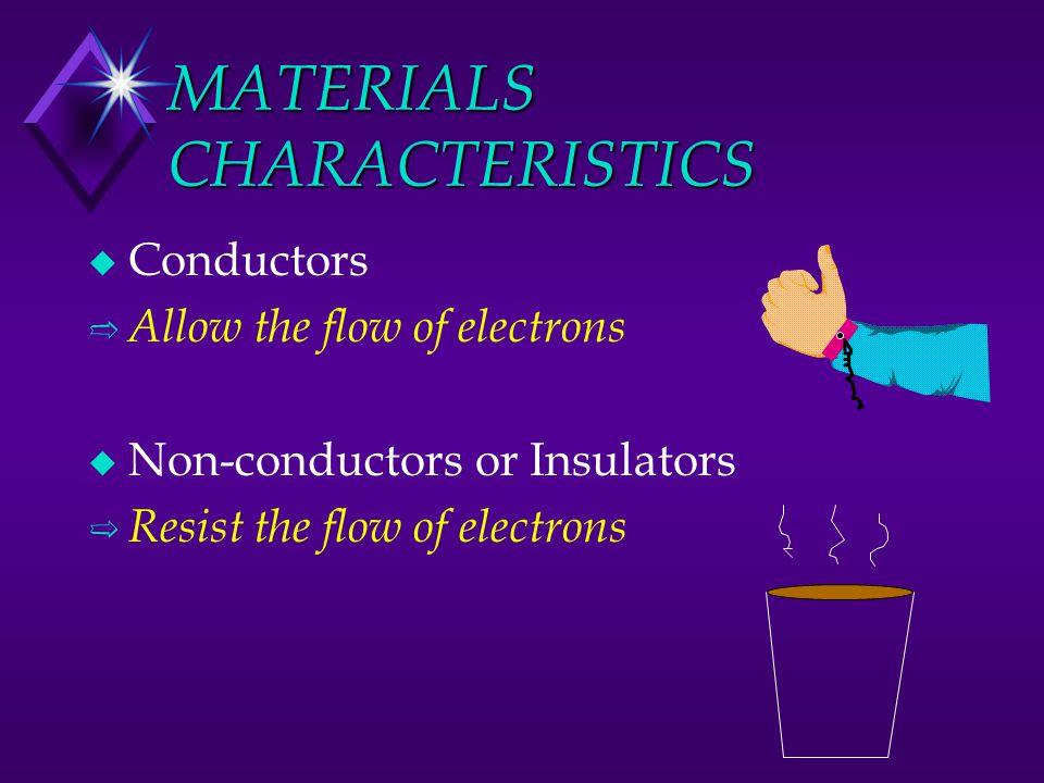 MATERIALS CHARACTERISTICS